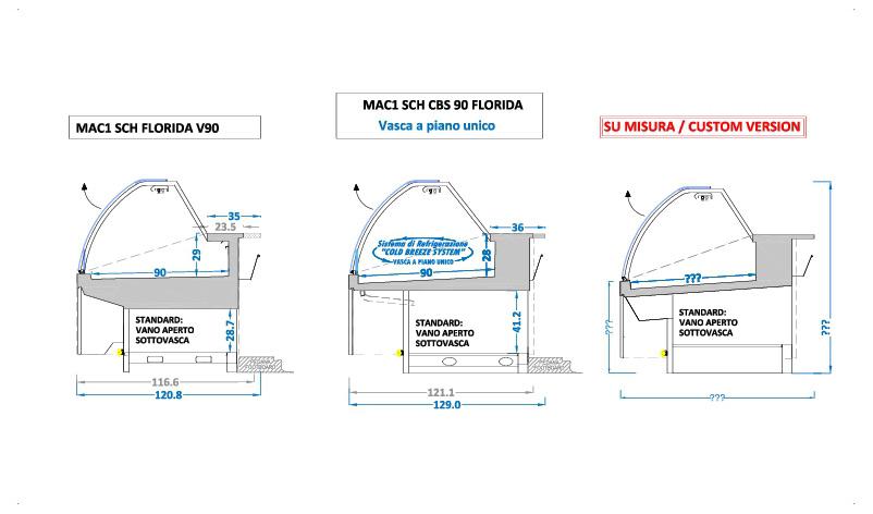 banchi-carne-vetri-panoramici-sezioni-tecniche-MAC1-SCH-FLORIDA