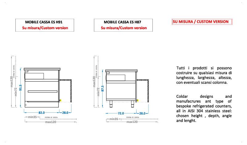 sezioni-mobili-cassa-effetto-sopensione
