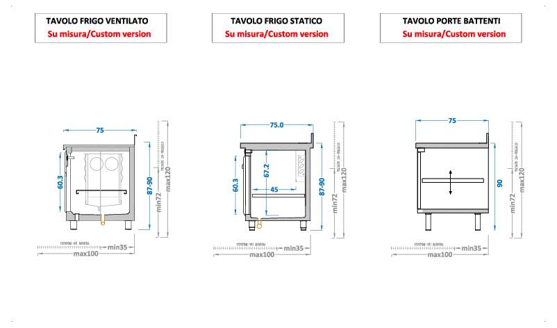 tavoli-frigo-retrobanco-gastronomia-sezioni