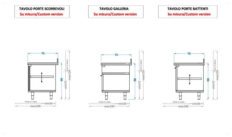tavoli-retrobanco-macelleria-sezioni