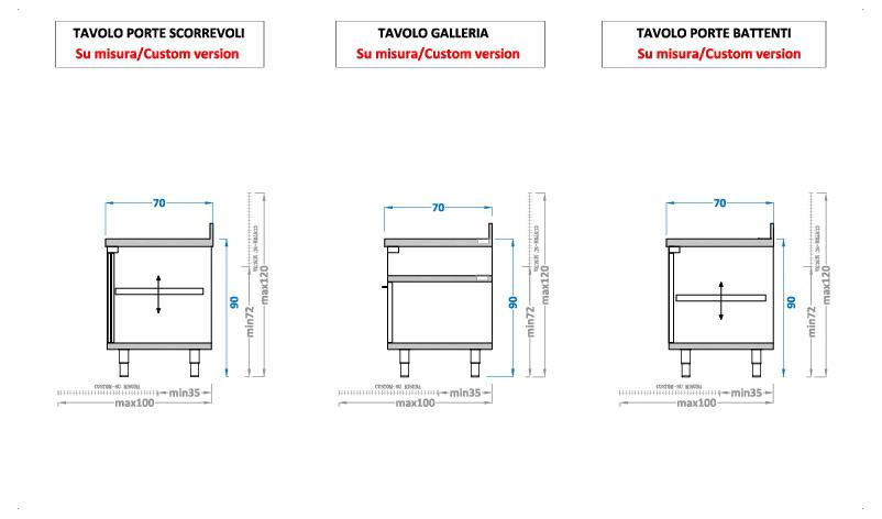 tavoli-retrobanco-salumeria-sezioni