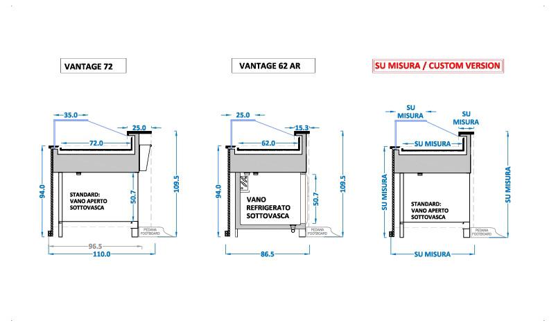 sezioni-banchi-pasticceria-su-misura-VANTAGE-vetri-dritti