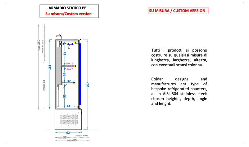 sezione-espositore-statico-porta-a-battente