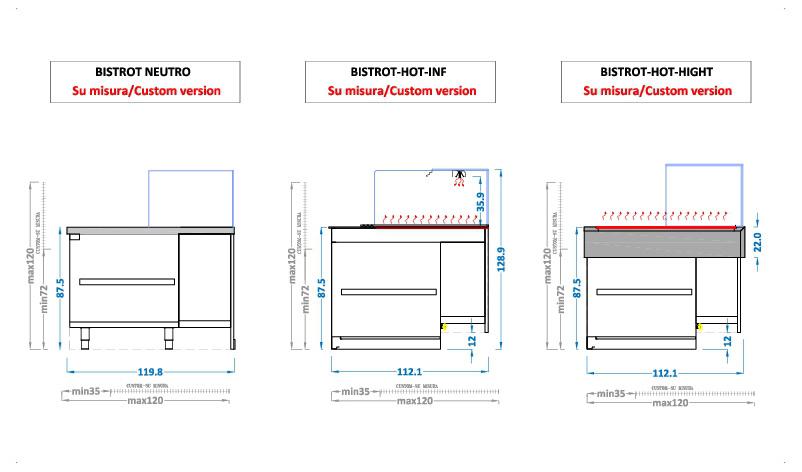 sezioni-mobili-bistrot-neutro-caldo